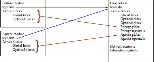 module linker